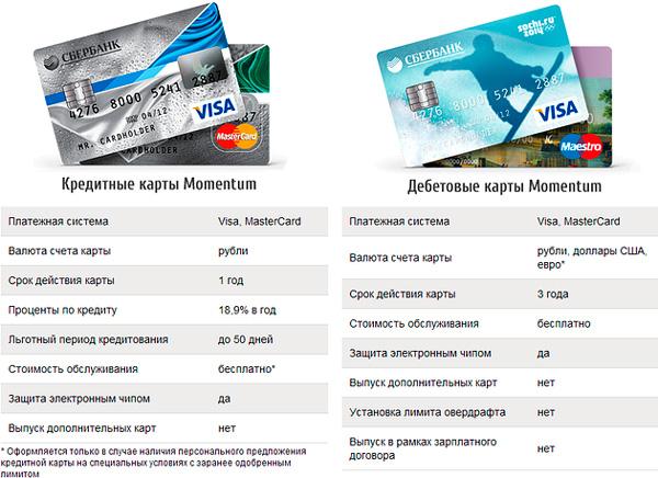 Кредитная и дебетовая карта - отличия