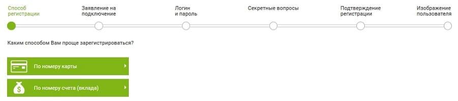 Личный кабинет Автоторгбанк: вход в интернет-банк