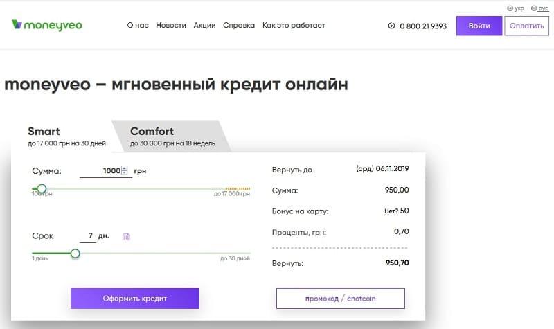 Личный кабинет Манивео (Moneyveo): вход и онлайн регистрация