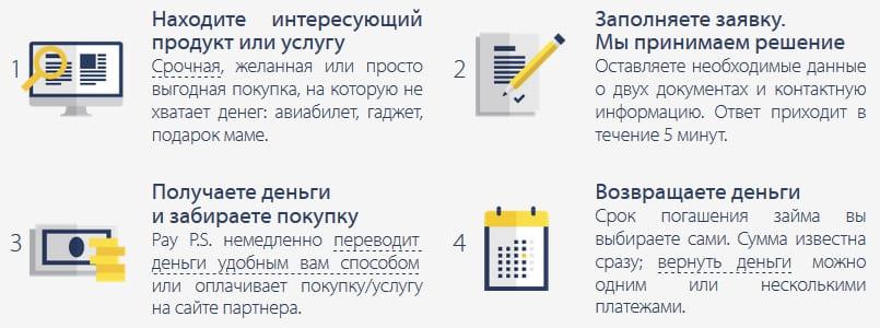 Личный кабинет Pay PS (Пайпс): вход и онлайн регистрация